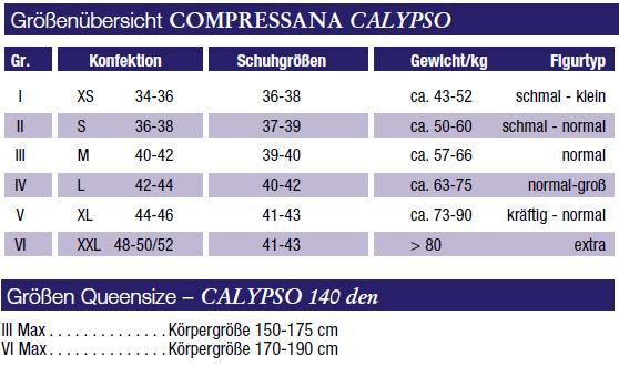 Calypso 140den kompressionsstrumpf einfach for Tabelle pflegesymbole